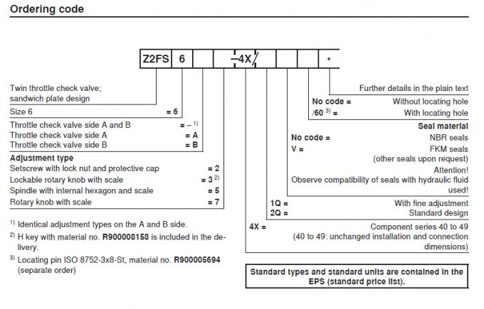 Rexroth Z2FS6-2-4X/1QV Twin throttle check valve